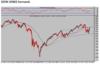 Dow jones semanal thumb