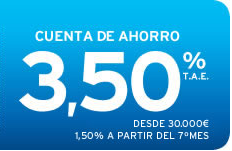 Cuenta Ahorro Citibank