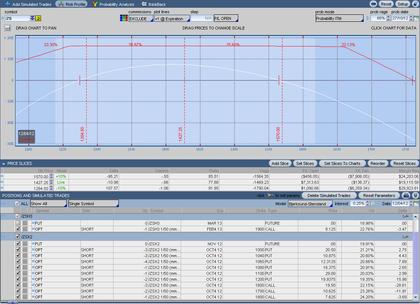 2012 04 12 analyze zs foro