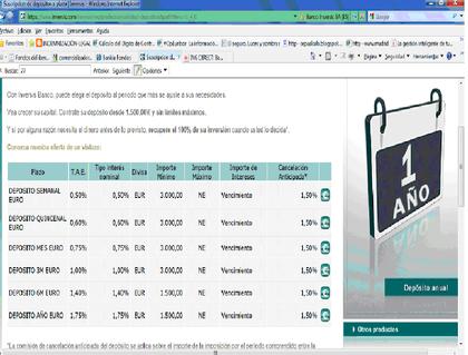 IPFs INVERSIS a 15-04-2012