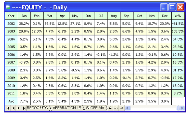 tabla-ganancias