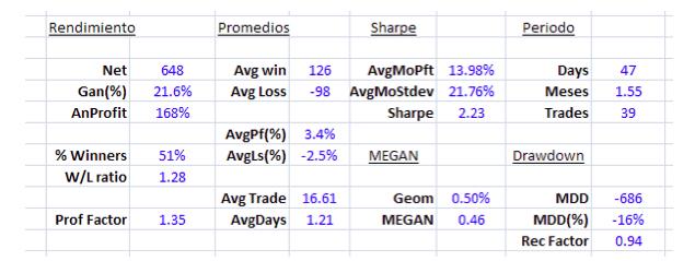 resultado-trading-real-casandra
