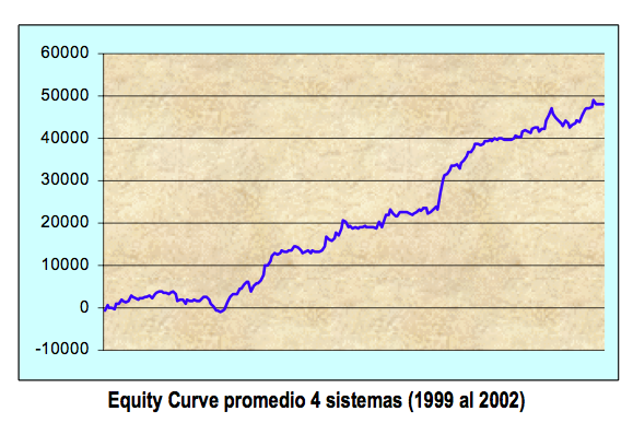 equity-curve