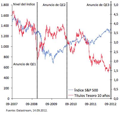 cronologia-QE