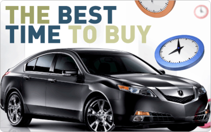 Best time to buy a car foro