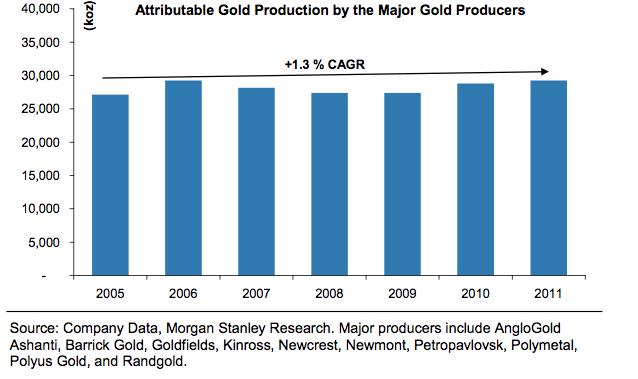 productores-oro