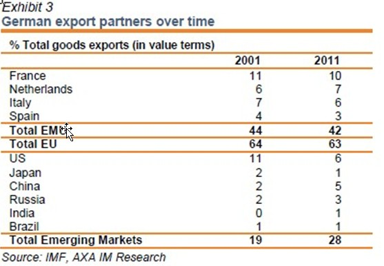 partners exportaciones alemania