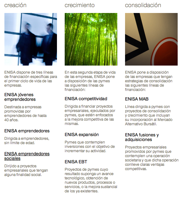 lineas-credito-ENISA
