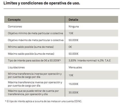 Coinc condiciones Bankinter