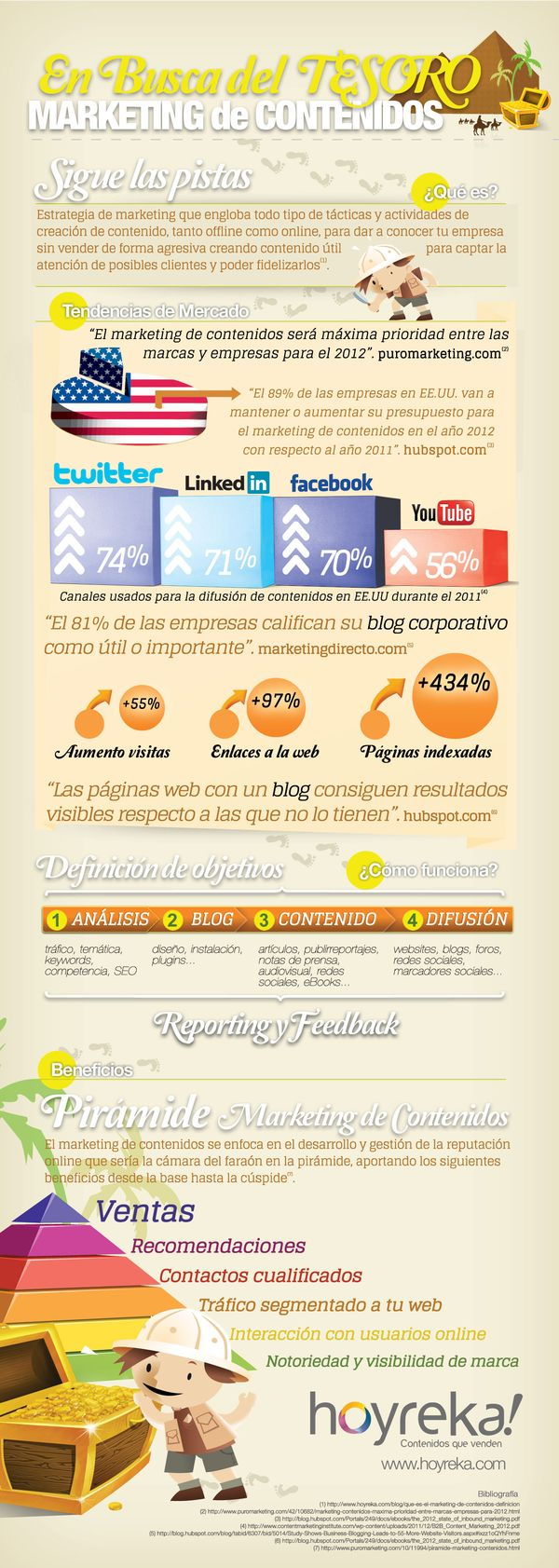 infografia-marketing-online