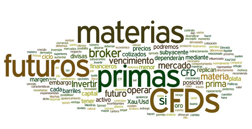 CFD-materiasprimas