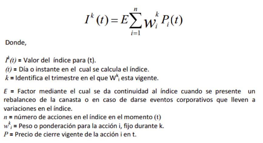 ¿Qué es Colcap? fórmula colcap