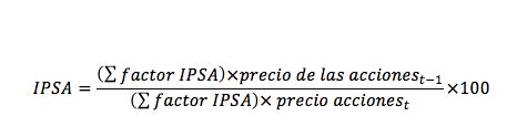 Formula Índice S&P IPSA