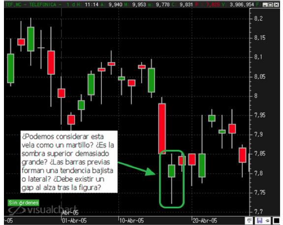 sistemas trading