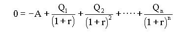 Fórmula TIR