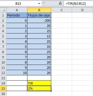 Cálculo de TIR con Excel