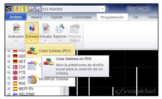 plataforma Visual