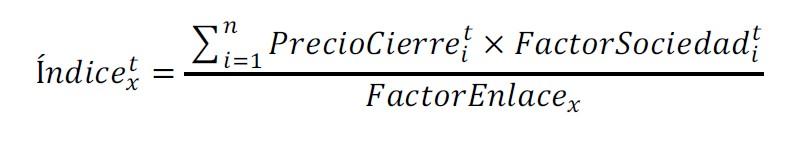 Formula de cálculo del IPSA