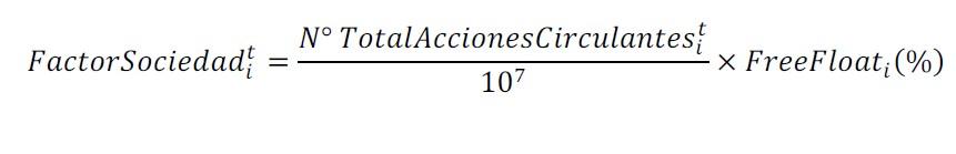 Cálculo del IPSA