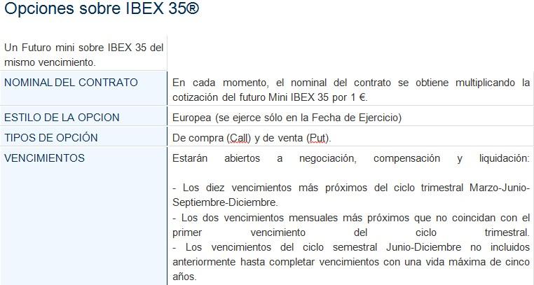 opciones sobre Ibex-35