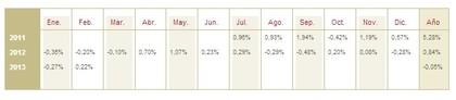 Screenhunter 294%20feb.%2022%2013.50 foro