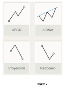 patrones fibonacci