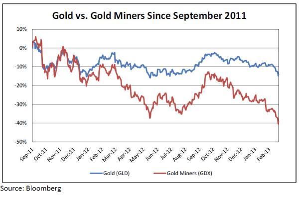 oro o mineras de oro