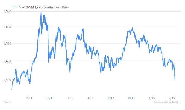 precio oro 2013