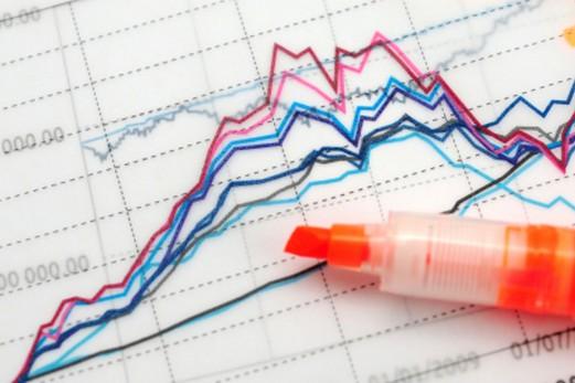 Correlaciones forex investing