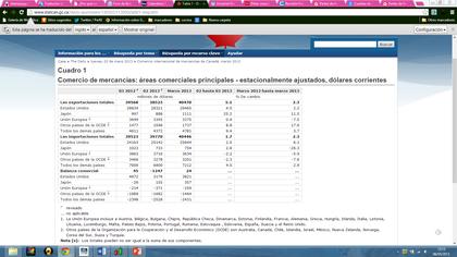 Banco%20central%20canada foro