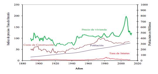 poblacion economia argentina