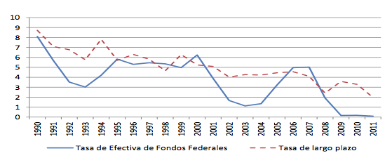 tasa interes argentina