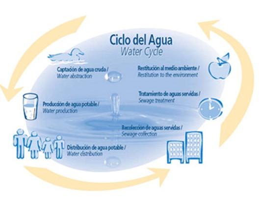 Inversiones Aguas Metropolitanas, IAM