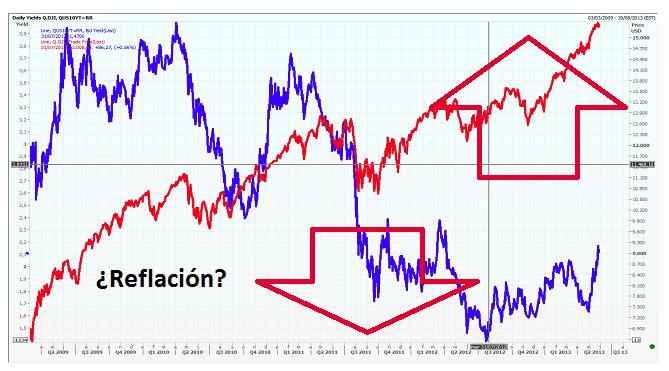 bonos y acciones argentina