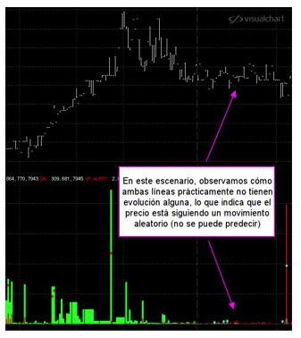 sistemas-trading