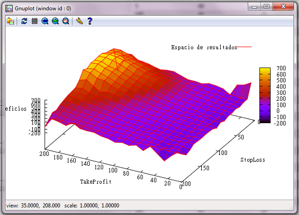 alfatrader optimización