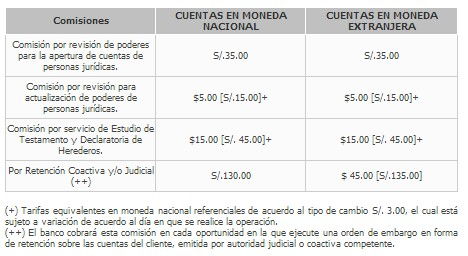 Banco Mibanco – Depósito a Plazo Fijo para empresas