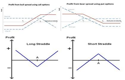 Estrategia binaria de compraventa de divisas