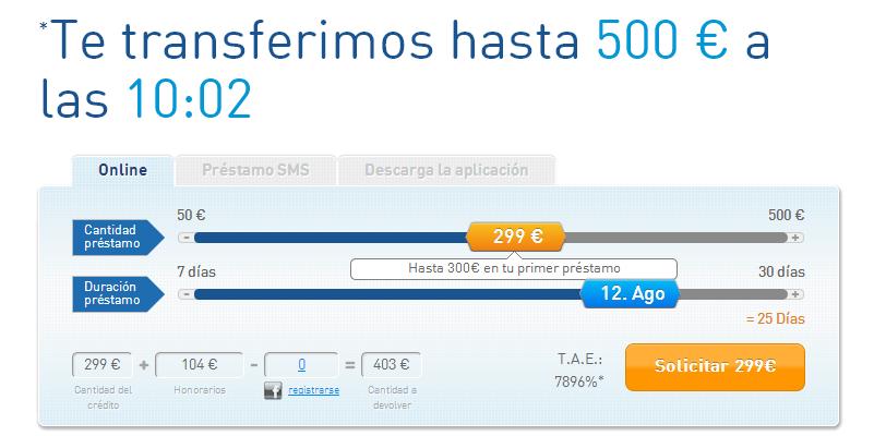 Microcreditos Kredito24