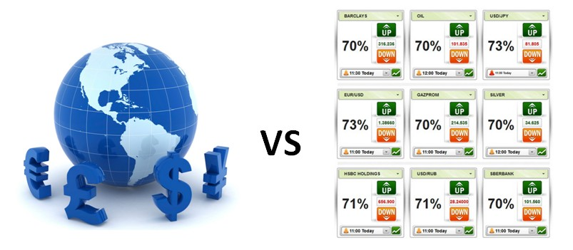 Trading account brokerage comparison