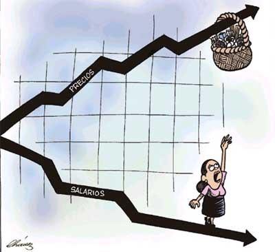 La <b>tasa de inflación en Argentina en Octubre</b> se sitúa en un 25.4%