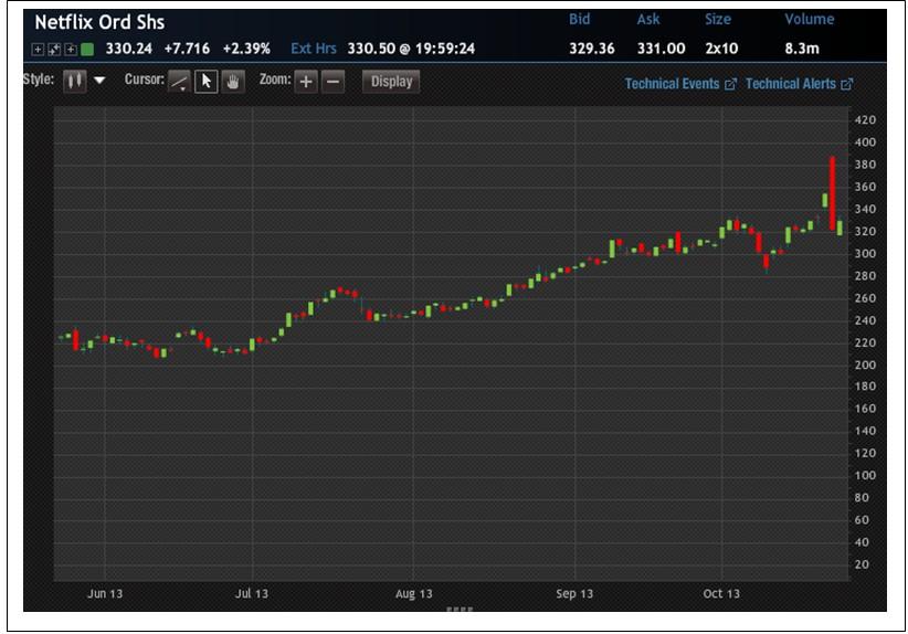 Figura 1 quant trading