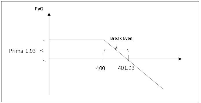 Figura 3 quant trading