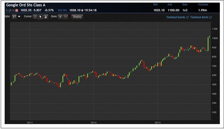 Figura 4 quant trading