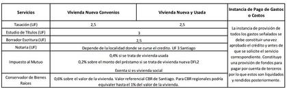 Servicios cr%c3%a9dito banco falabella foro