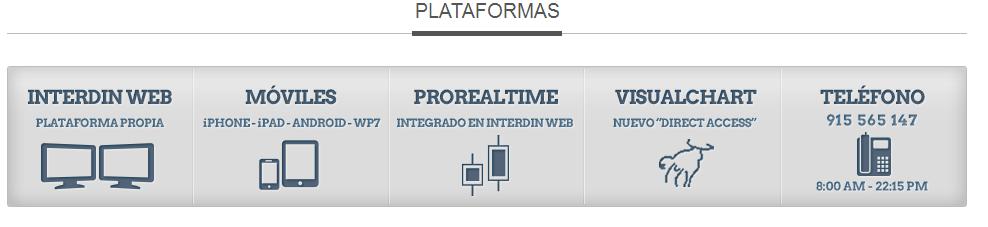Plataformas Interdin