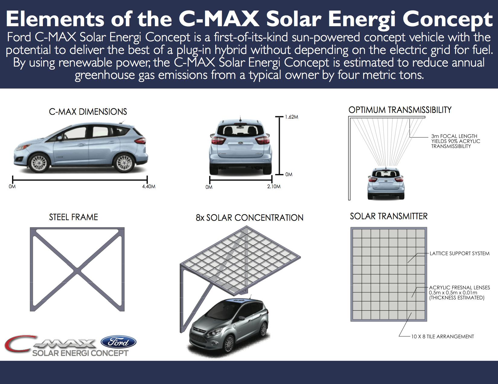 tras la movilidad el ctrica llega la movilidad solar ford. Black Bedroom Furniture Sets. Home Design Ideas