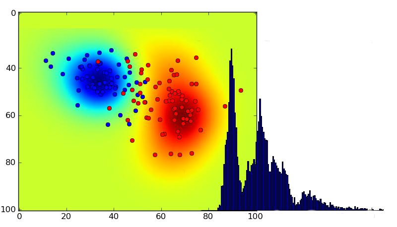 Algoritmo genetico forex