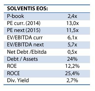 solventis-4