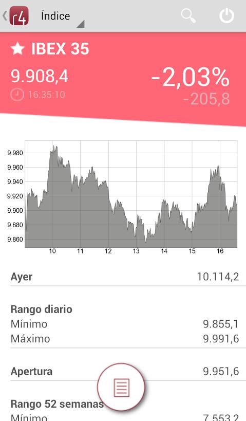 renta4 app